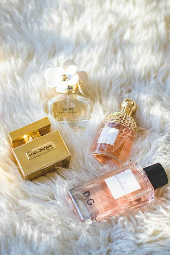 How To Know If A Perfume Is Right For You?